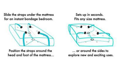 Sportsheets Under the Bed Restraint System use diagram