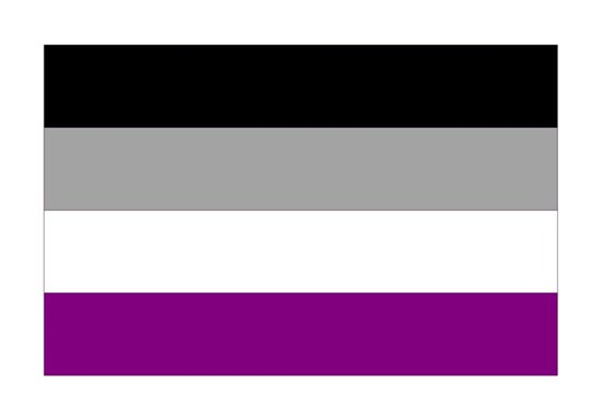 Asexuality: On the Other End of the Spectrum