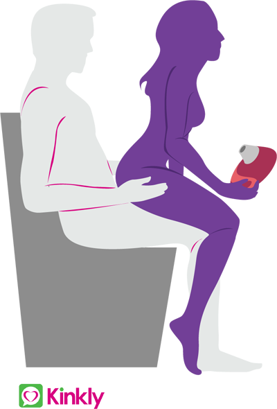 Sex Positions For Clitoral Stimulation