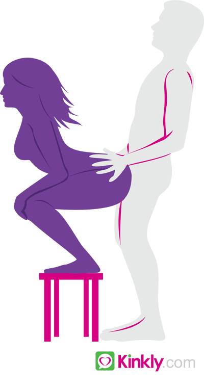 position anal